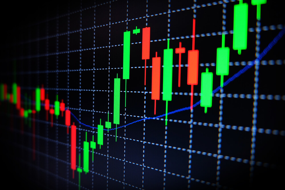 MANAGING THE LOSING ORDERS IN FOREX MARKET
